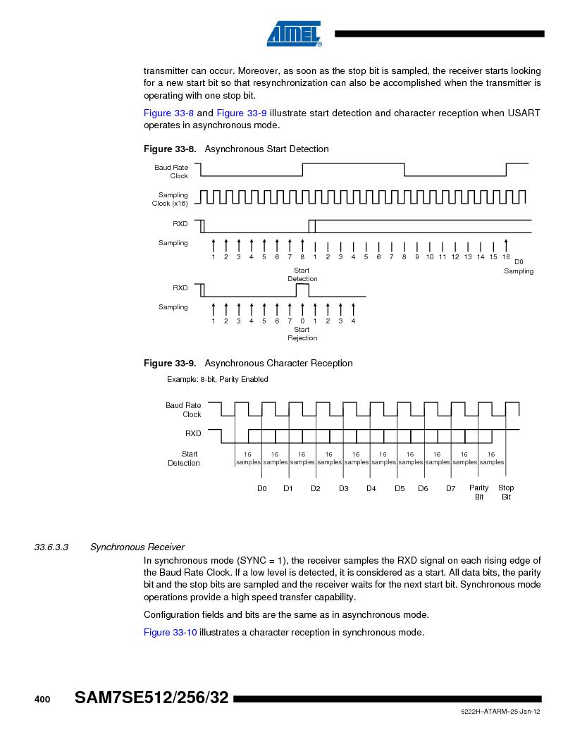 AT91SAM7SE256B-CUR ,Atmel厂商,IC ARM7 MCU FLASH 256K 128-LQFP, AT91SAM7SE256B-CUR datasheet预览  第400页