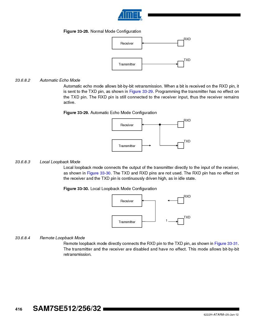 AT91SAM7SE256B-CUR ,Atmel厂商,IC ARM7 MCU FLASH 256K 128-LQFP, AT91SAM7SE256B-CUR datasheet预览  第416页