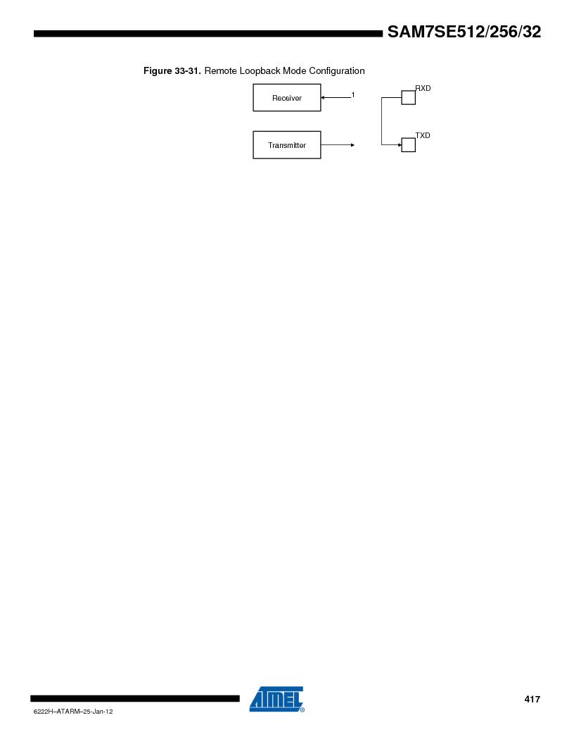 AT91SAM7SE256B-CUR ,Atmel厂商,IC ARM7 MCU FLASH 256K 128-LQFP, AT91SAM7SE256B-CUR datasheet预览  第417页