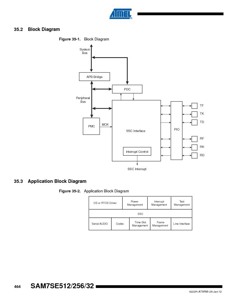 AT91SAM7SE256B-CUR ,Atmel厂商,IC ARM7 MCU FLASH 256K 128-LQFP, AT91SAM7SE256B-CUR datasheet预览  第464页