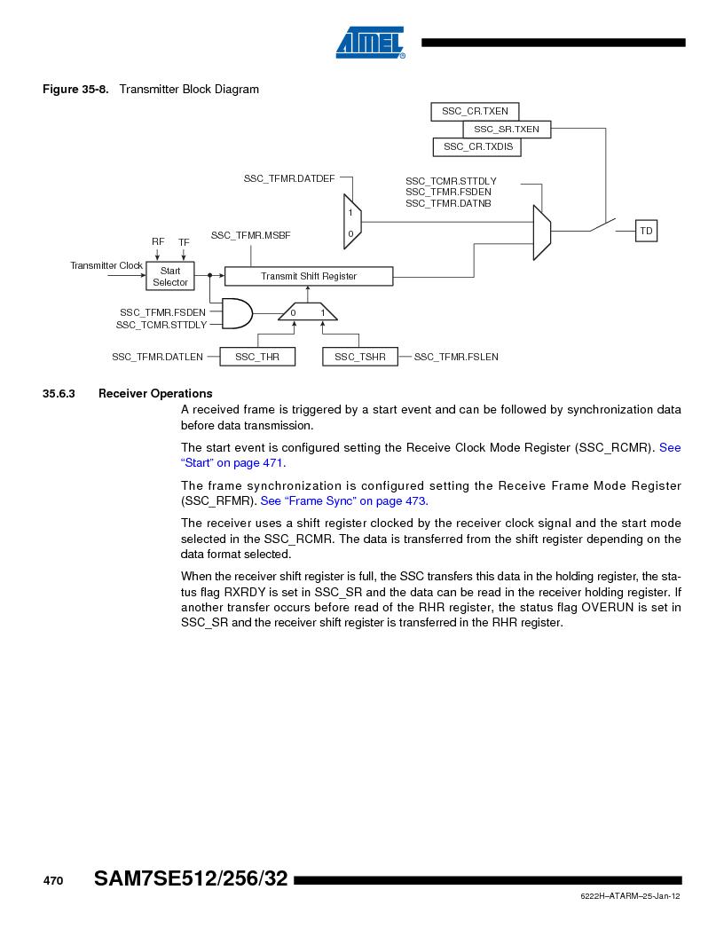 AT91SAM7SE256B-CUR ,Atmel厂商,IC ARM7 MCU FLASH 256K 128-LQFP, AT91SAM7SE256B-CUR datasheet预览  第470页