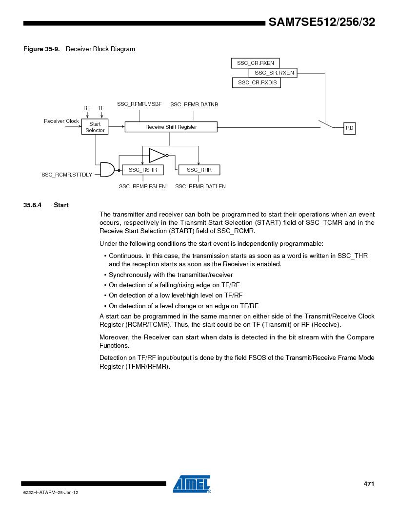 AT91SAM7SE256B-CUR ,Atmel厂商,IC ARM7 MCU FLASH 256K 128-LQFP, AT91SAM7SE256B-CUR datasheet预览  第471页