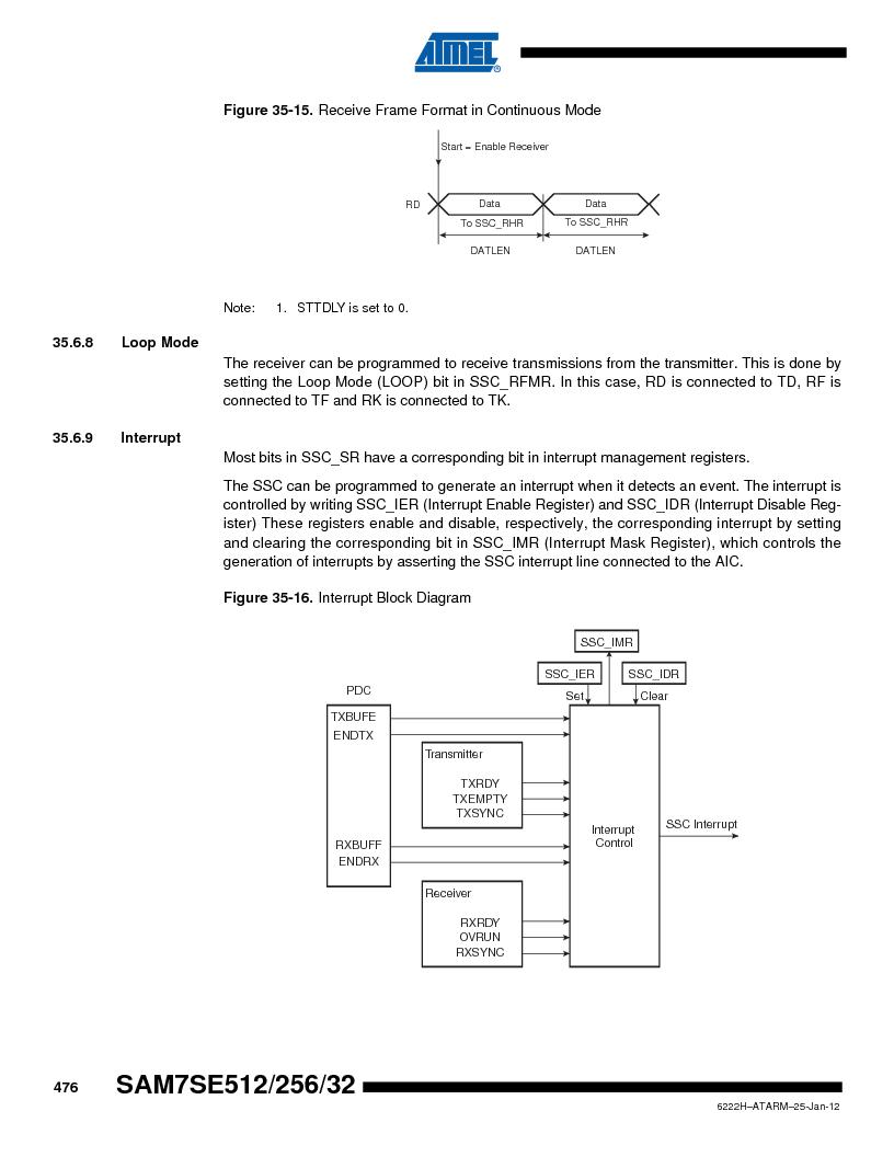 AT91SAM7SE256B-CUR ,Atmel厂商,IC ARM7 MCU FLASH 256K 128-LQFP, AT91SAM7SE256B-CUR datasheet预览  第476页
