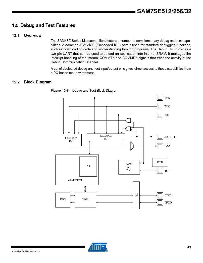 AT91SAM7SE256B-CUR ,Atmel厂商,IC ARM7 MCU FLASH 256K 128-LQFP, AT91SAM7SE256B-CUR datasheet预览  第49页