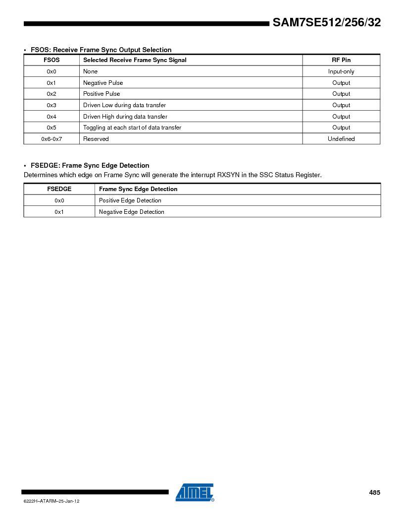 AT91SAM7SE256B-CUR ,Atmel厂商,IC ARM7 MCU FLASH 256K 128-LQFP, AT91SAM7SE256B-CUR datasheet预览  第485页