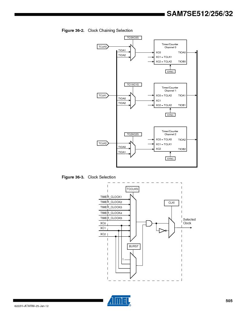 AT91SAM7SE256B-CUR ,Atmel厂商,IC ARM7 MCU FLASH 256K 128-LQFP, AT91SAM7SE256B-CUR datasheet预览  第505页