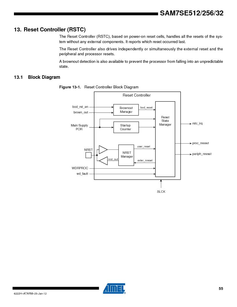 AT91SAM7SE256B-CUR ,Atmel厂商,IC ARM7 MCU FLASH 256K 128-LQFP, AT91SAM7SE256B-CUR datasheet预览  第55页