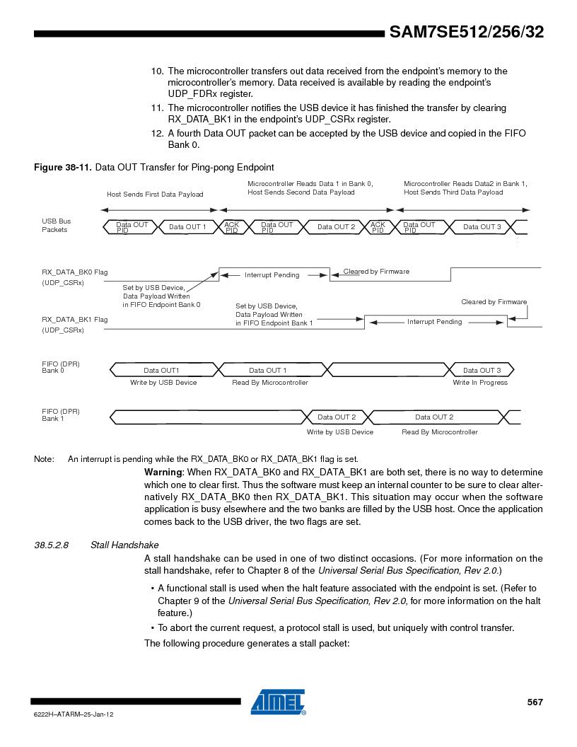 AT91SAM7SE256B-CUR ,Atmel厂商,IC ARM7 MCU FLASH 256K 128-LQFP, AT91SAM7SE256B-CUR datasheet预览  第567页