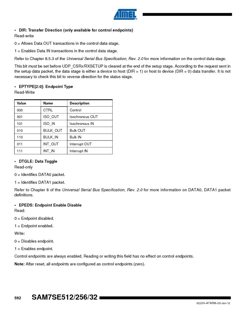 AT91SAM7SE256B-CUR ,Atmel厂商,IC ARM7 MCU FLASH 256K 128-LQFP, AT91SAM7SE256B-CUR datasheet预览  第592页