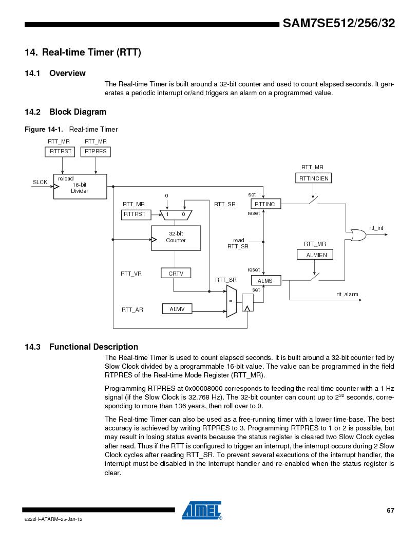 AT91SAM7SE256B-CUR ,Atmel厂商,IC ARM7 MCU FLASH 256K 128-LQFP, AT91SAM7SE256B-CUR datasheet预览  第67页