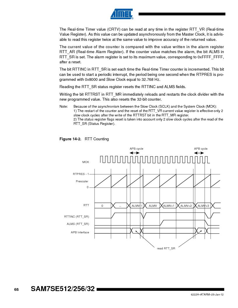 AT91SAM7SE256B-CUR ,Atmel厂商,IC ARM7 MCU FLASH 256K 128-LQFP, AT91SAM7SE256B-CUR datasheet预览  第68页