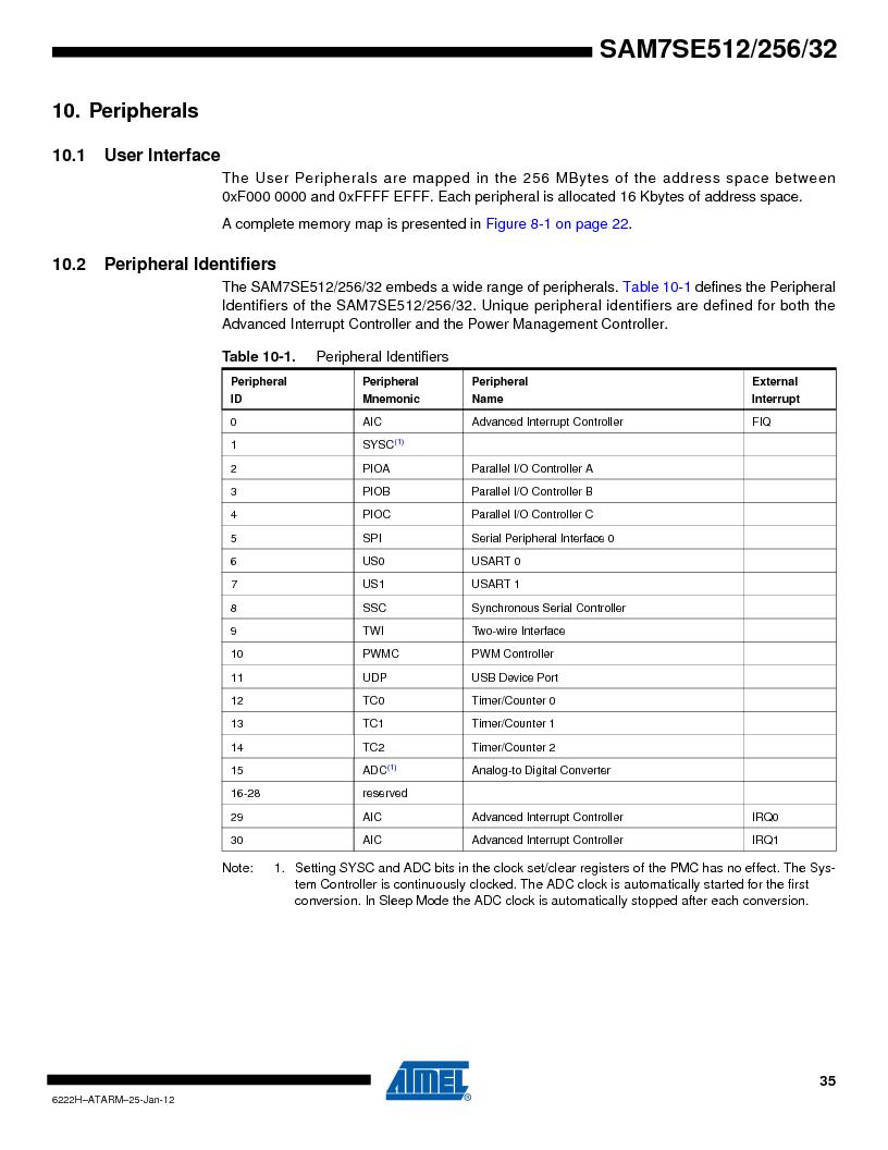 AT91SAM7SE512B-CUR ,Atmel厂商,IC ARM7 MUC FLASH 512K 144-LFBGA, AT91SAM7SE512B-CUR datasheet预览  第35页