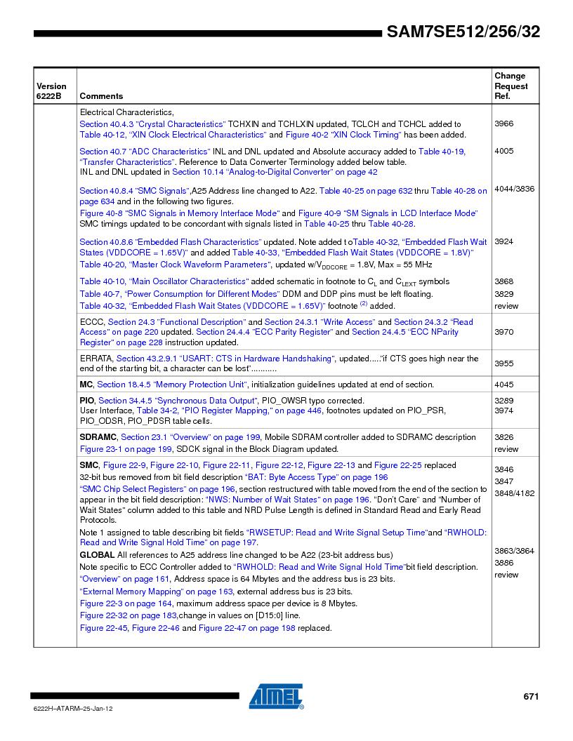 AT91SAM7SE512B-CUR ,Atmel厂商,IC ARM7 MUC FLASH 512K 144-LFBGA, AT91SAM7SE512B-CUR datasheet预览  第671页