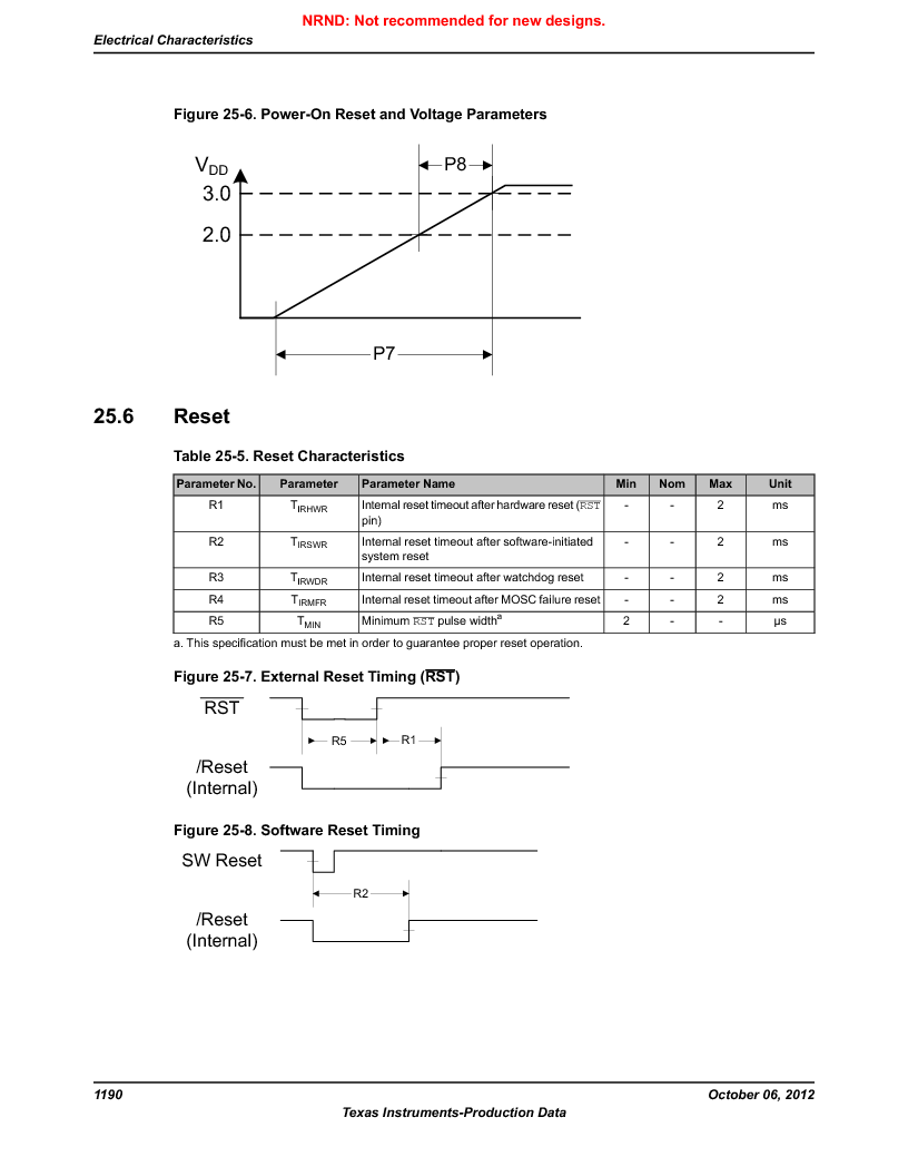 LM3S5C51-IBZ80-A1 ,Texas Instruments厂商,IC ARM CORTEX MCU 512KB 108NFBGA, LM3S5C51-IBZ80-A1 datasheet预览  第1190页