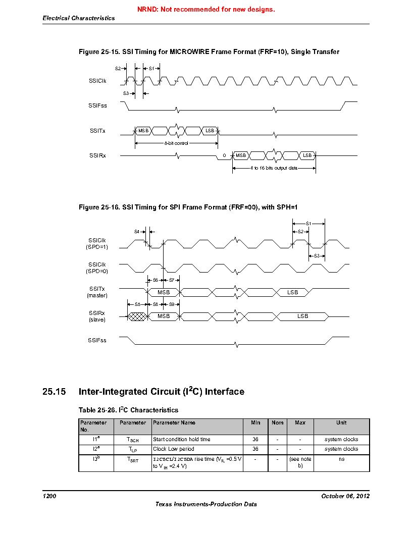 LM3S5C51-IBZ80-A1 ,Texas Instruments厂商,IC ARM CORTEX MCU 512KB 108NFBGA, LM3S5C51-IBZ80-A1 datasheet预览  第1200页