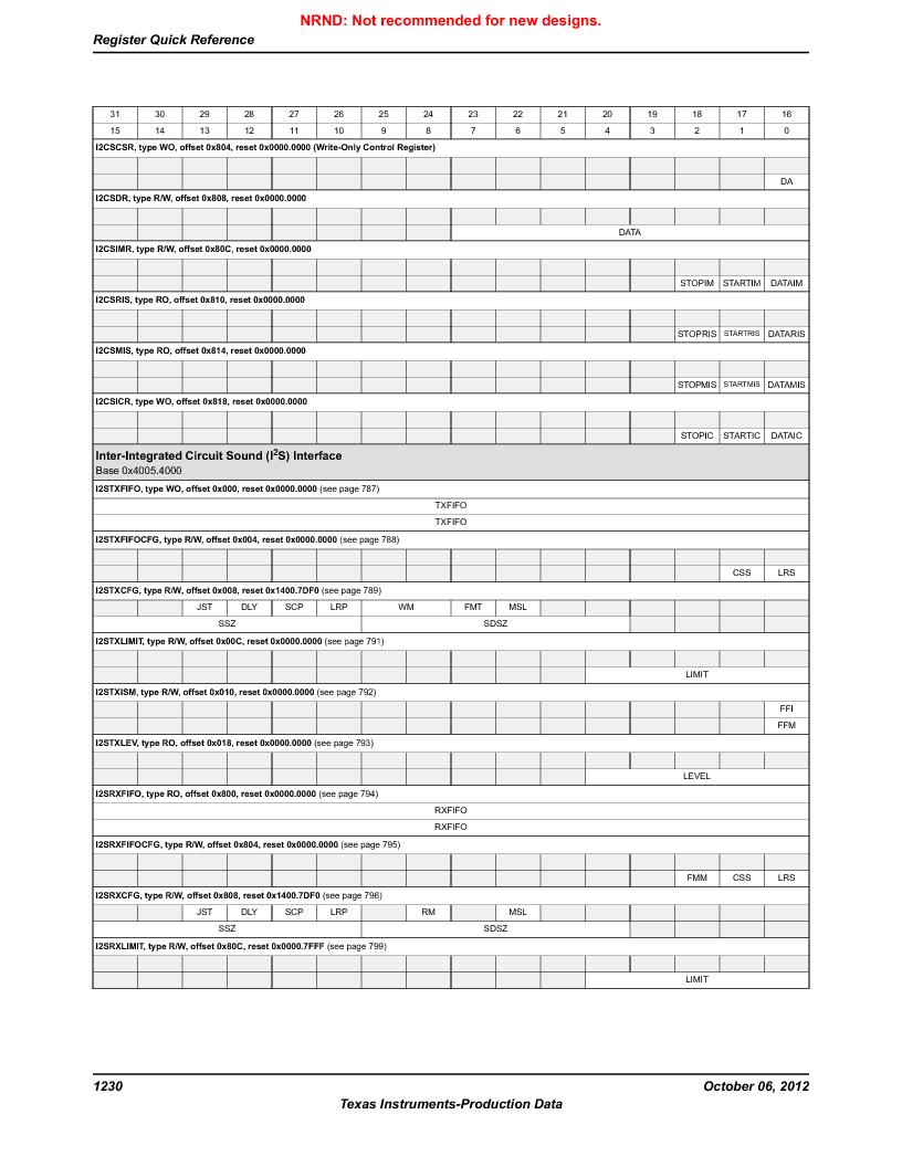 LM3S5C51-IBZ80-A1 ,Texas Instruments厂商,IC ARM CORTEX MCU 512KB 108NFBGA, LM3S5C51-IBZ80-A1 datasheet预览  第1230页