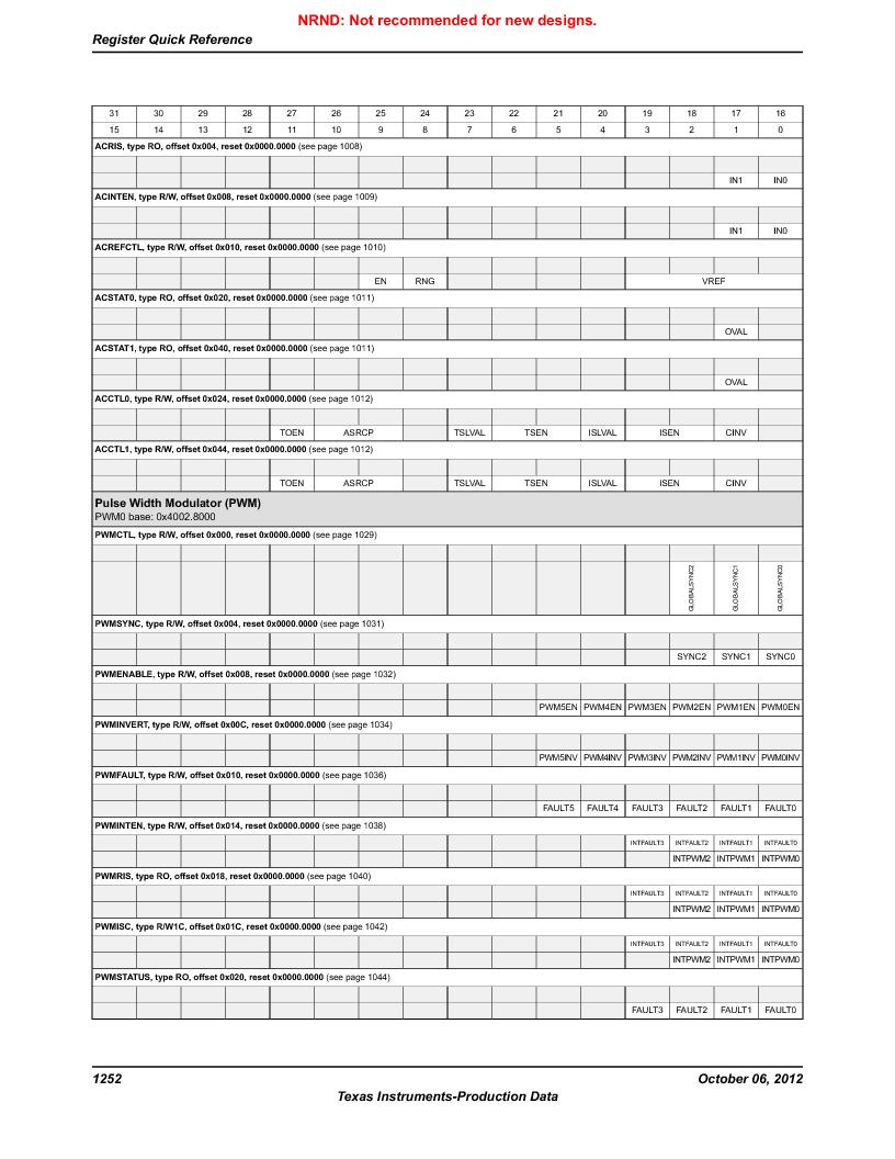 LM3S5C51-IBZ80-A1 ,Texas Instruments厂商,IC ARM CORTEX MCU 512KB 108NFBGA, LM3S5C51-IBZ80-A1 datasheet预览  第1252页