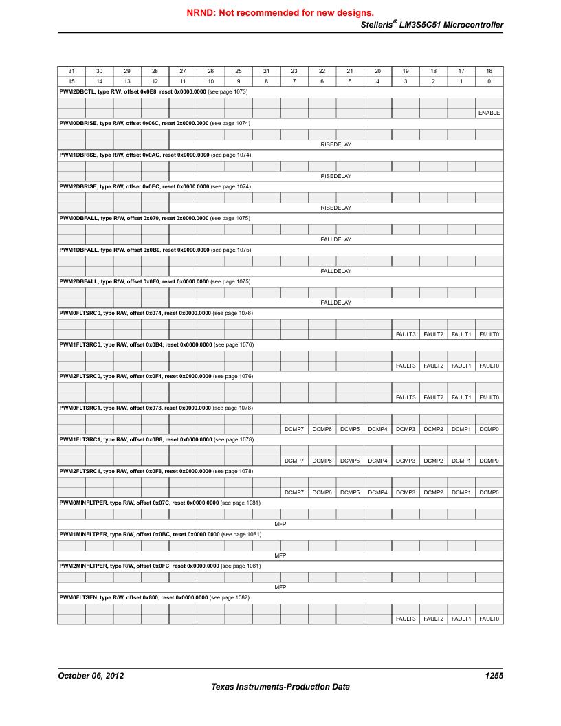 LM3S5C51-IBZ80-A1 ,Texas Instruments厂商,IC ARM CORTEX MCU 512KB 108NFBGA, LM3S5C51-IBZ80-A1 datasheet预览  第1255页