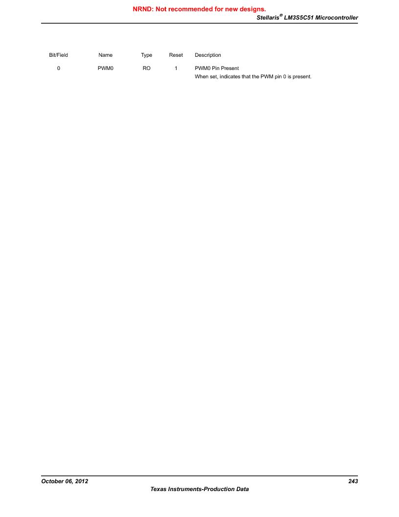 LM3S5C51-IBZ80-A1 ,Texas Instruments厂商,IC ARM CORTEX MCU 512KB 108NFBGA, LM3S5C51-IBZ80-A1 datasheet预览  第243页