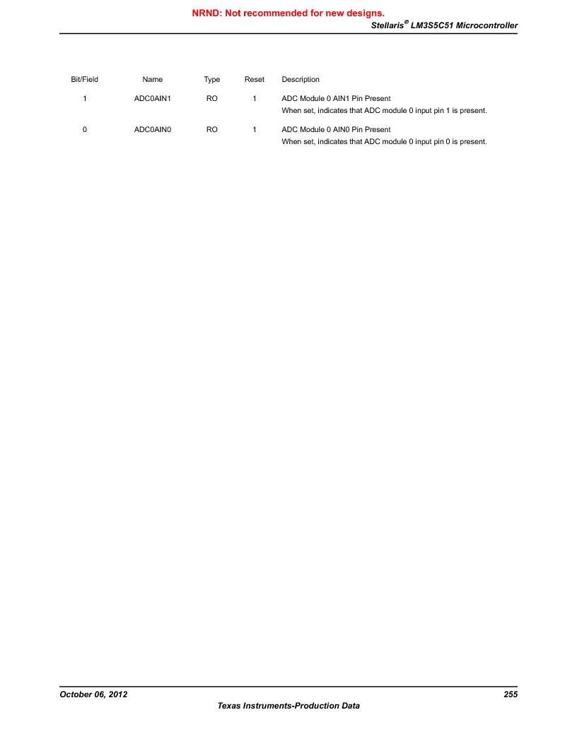 LM3S5C51-IBZ80-A1 ,Texas Instruments厂商,IC ARM CORTEX MCU 512KB 108NFBGA, LM3S5C51-IBZ80-A1 datasheet预览  第255页