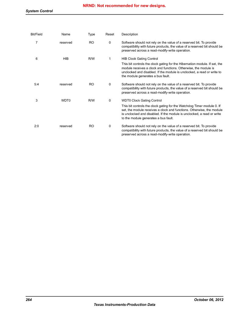 LM3S5C51-IBZ80-A1 ,Texas Instruments厂商,IC ARM CORTEX MCU 512KB 108NFBGA, LM3S5C51-IBZ80-A1 datasheet预览  第264页