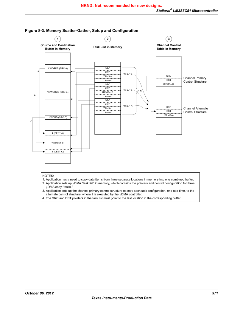 LM3S5C51-IBZ80-A1 ,Texas Instruments厂商,IC ARM CORTEX MCU 512KB 108NFBGA, LM3S5C51-IBZ80-A1 datasheet预览  第371页
