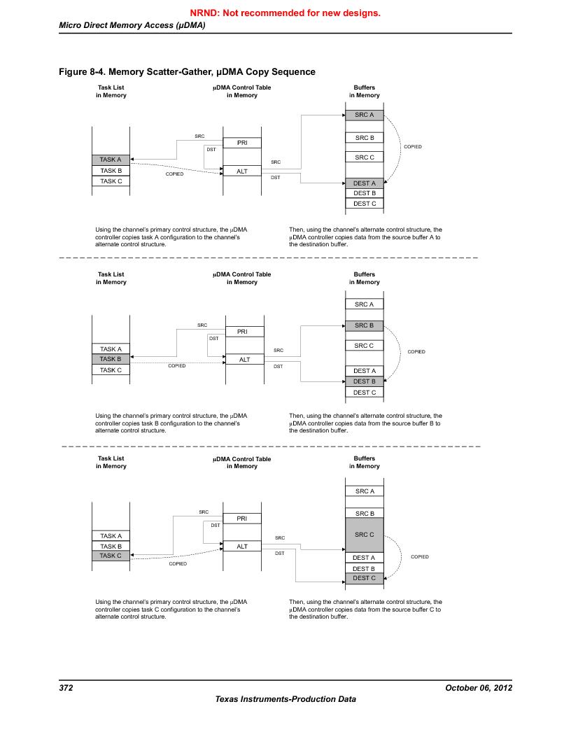 LM3S5C51-IBZ80-A1 ,Texas Instruments厂商,IC ARM CORTEX MCU 512KB 108NFBGA, LM3S5C51-IBZ80-A1 datasheet预览  第372页