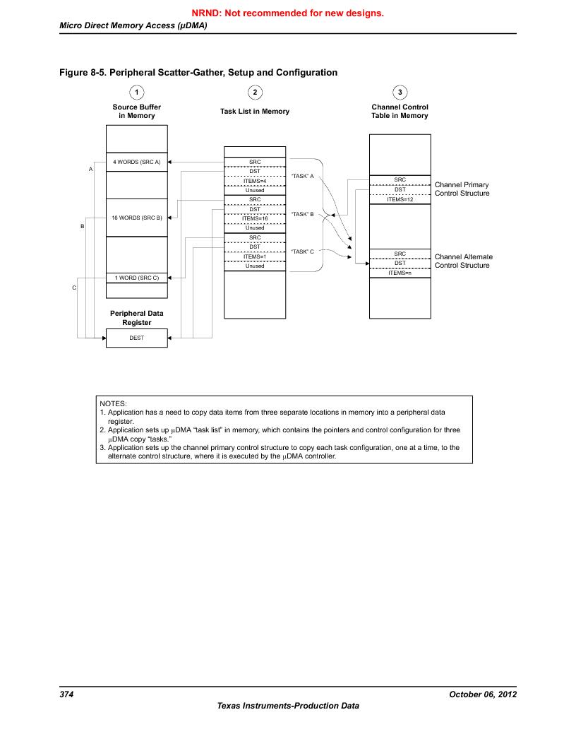 LM3S5C51-IBZ80-A1 ,Texas Instruments厂商,IC ARM CORTEX MCU 512KB 108NFBGA, LM3S5C51-IBZ80-A1 datasheet预览  第374页