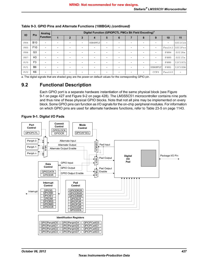 LM3S5C51-IBZ80-A1 ,Texas Instruments厂商,IC ARM CORTEX MCU 512KB 108NFBGA, LM3S5C51-IBZ80-A1 datasheet预览  第427页