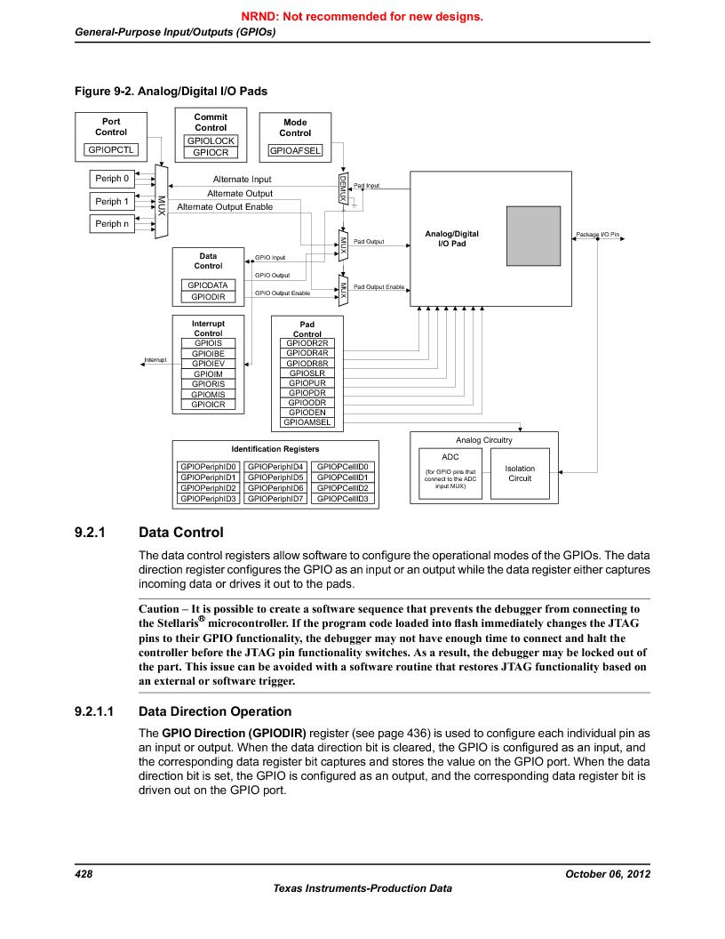 LM3S5C51-IBZ80-A1 ,Texas Instruments厂商,IC ARM CORTEX MCU 512KB 108NFBGA, LM3S5C51-IBZ80-A1 datasheet预览  第428页