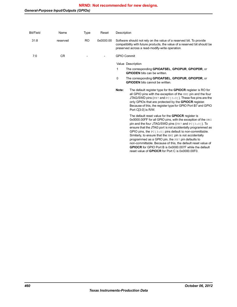 LM3S5C51-IBZ80-A1 ,Texas Instruments厂商,IC ARM CORTEX MCU 512KB 108NFBGA, LM3S5C51-IBZ80-A1 datasheet预览  第460页