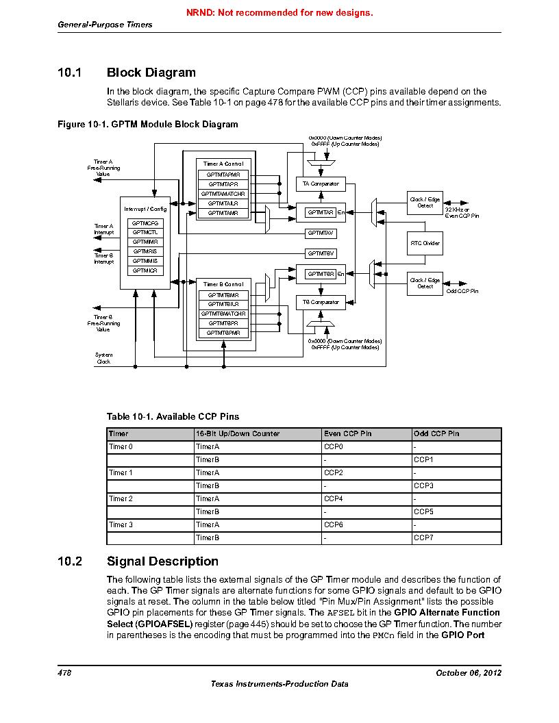 LM3S5C51-IBZ80-A1 ,Texas Instruments厂商,IC ARM CORTEX MCU 512KB 108NFBGA, LM3S5C51-IBZ80-A1 datasheet预览  第478页