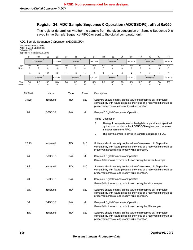 LM3S5C51-IBZ80-A1 ,Texas Instruments厂商,IC ARM CORTEX MCU 512KB 108NFBGA, LM3S5C51-IBZ80-A1 datasheet预览  第606页