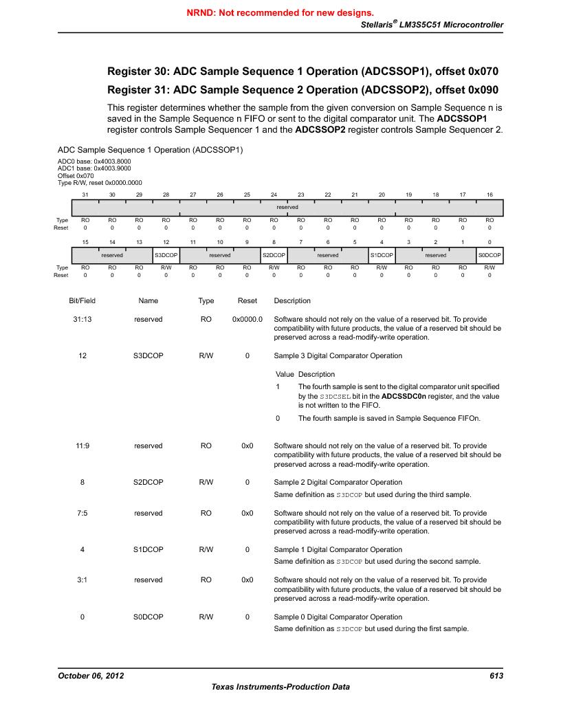 LM3S5C51-IBZ80-A1 ,Texas Instruments厂商,IC ARM CORTEX MCU 512KB 108NFBGA, LM3S5C51-IBZ80-A1 datasheet预览  第613页