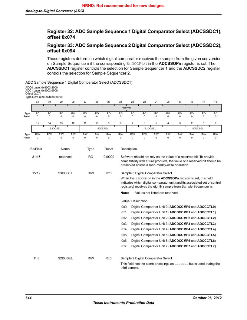 LM3S5C51-IBZ80-A1 ,Texas Instruments厂商,IC ARM CORTEX MCU 512KB 108NFBGA, LM3S5C51-IBZ80-A1 datasheet预览  第614页