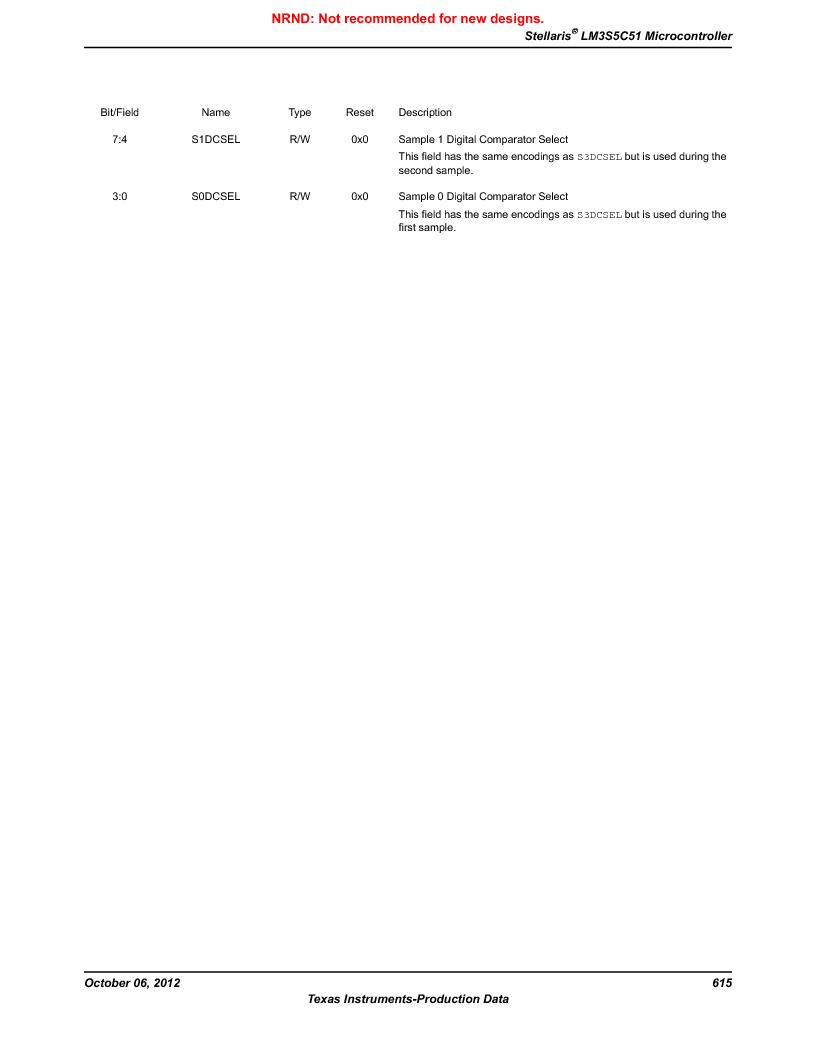 LM3S5C51-IBZ80-A1 ,Texas Instruments厂商,IC ARM CORTEX MCU 512KB 108NFBGA, LM3S5C51-IBZ80-A1 datasheet预览  第615页