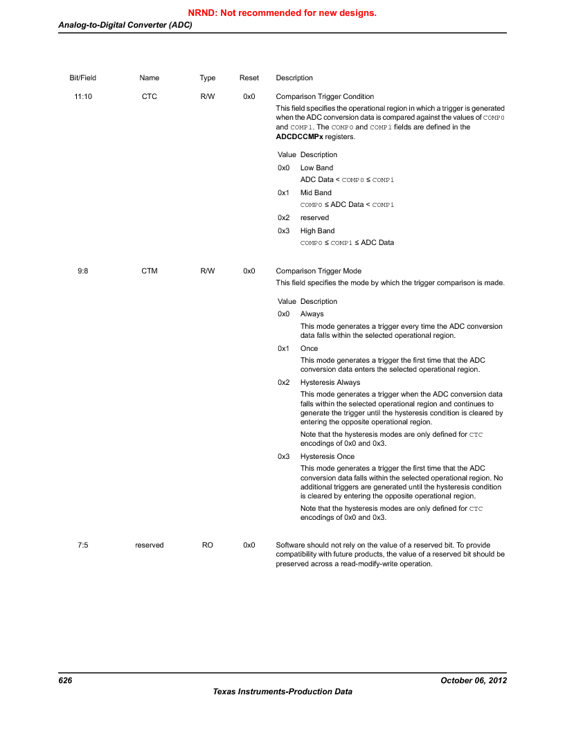 LM3S5C51-IBZ80-A1 ,Texas Instruments厂商,IC ARM CORTEX MCU 512KB 108NFBGA, LM3S5C51-IBZ80-A1 datasheet预览  第626页