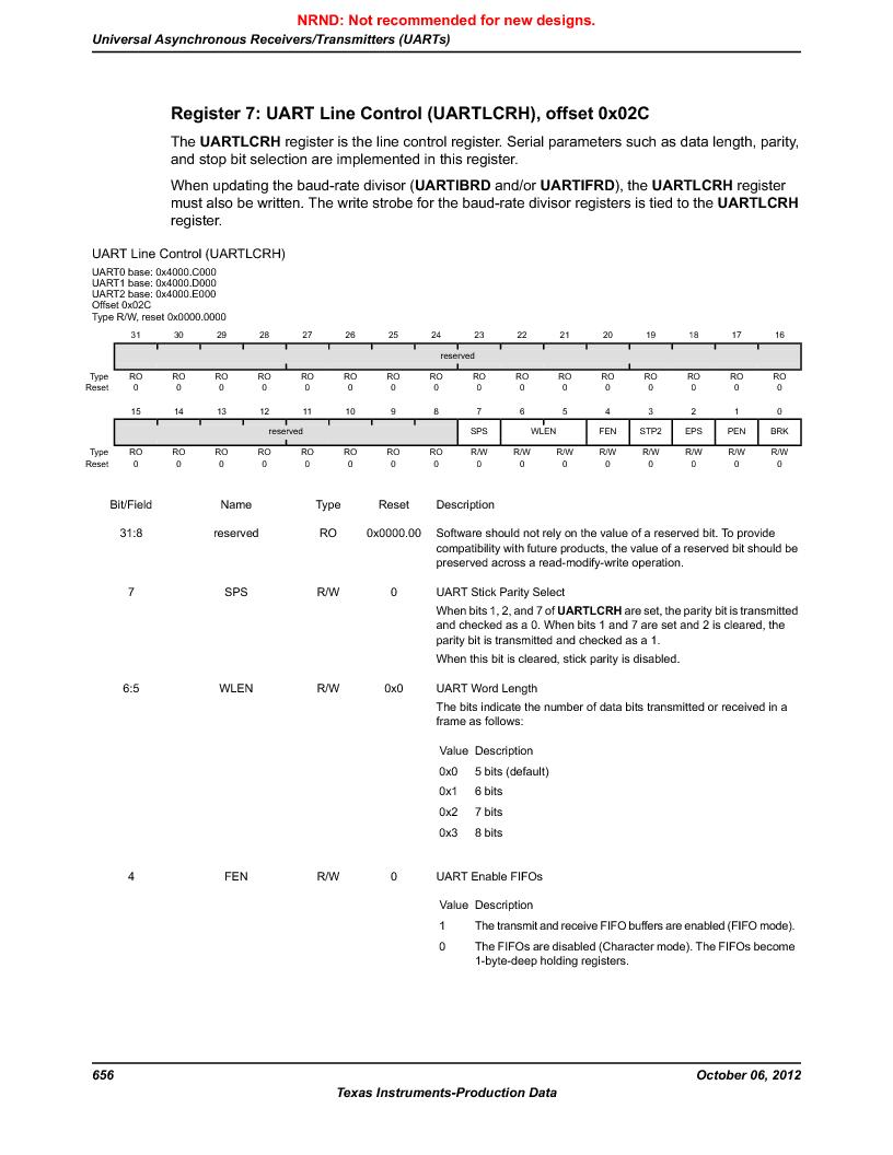LM3S5C51-IBZ80-A1 ,Texas Instruments厂商,IC ARM CORTEX MCU 512KB 108NFBGA, LM3S5C51-IBZ80-A1 datasheet预览  第656页