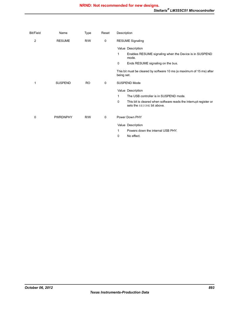 LM3S5C51-IBZ80-A1 ,Texas Instruments厂商,IC ARM CORTEX MCU 512KB 108NFBGA, LM3S5C51-IBZ80-A1 datasheet预览  第893页