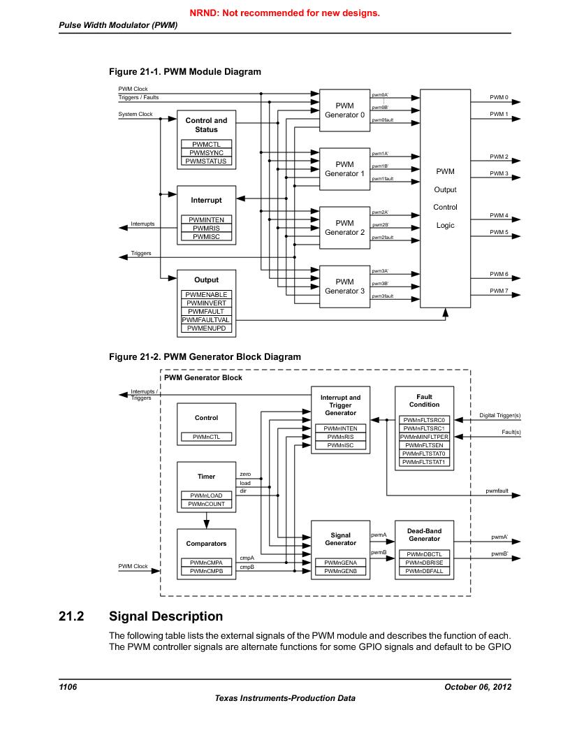 LM3S9BN6-IQC80-C3 ,Texas Instruments厂商,IC ARM CORTEX MCU 256KB 100LQFP, LM3S9BN6-IQC80-C3 datasheet预览  第1106页