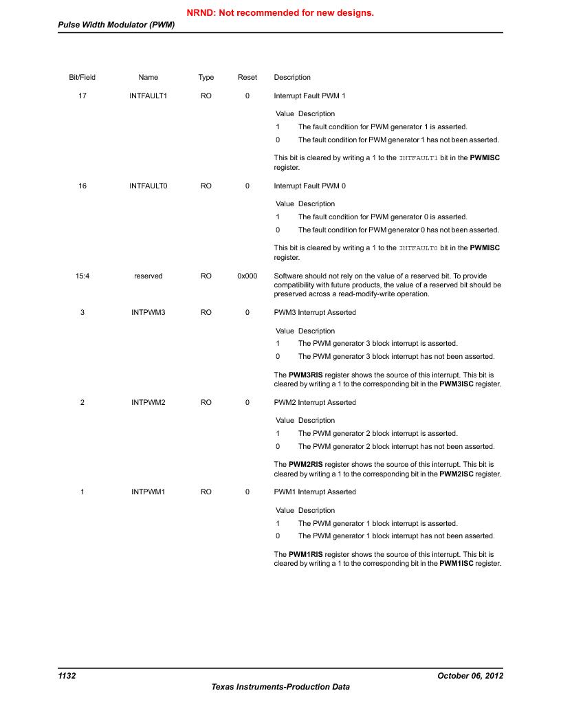 LM3S9BN6-IQC80-C3 ,Texas Instruments厂商,IC ARM CORTEX MCU 256KB 100LQFP, LM3S9BN6-IQC80-C3 datasheet预览  第1132页