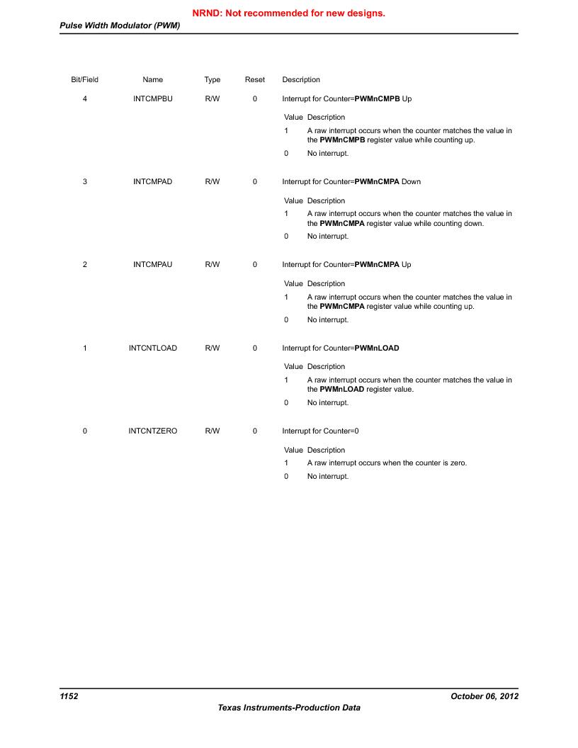 LM3S9BN6-IQC80-C3 ,Texas Instruments厂商,IC ARM CORTEX MCU 256KB 100LQFP, LM3S9BN6-IQC80-C3 datasheet预览  第1152页