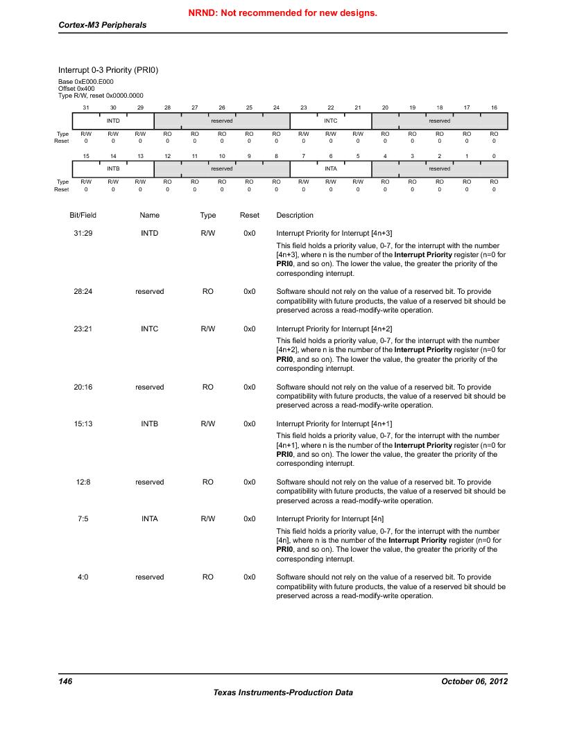 LM3S9BN6-IQC80-C3 ,Texas Instruments厂商,IC ARM CORTEX MCU 256KB 100LQFP, LM3S9BN6-IQC80-C3 datasheet预览  第146页