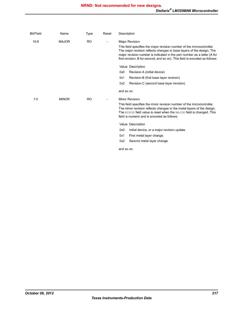 LM3S9BN6-IQC80-C3 ,Texas Instruments厂商,IC ARM CORTEX MCU 256KB 100LQFP, LM3S9BN6-IQC80-C3 datasheet预览  第217页