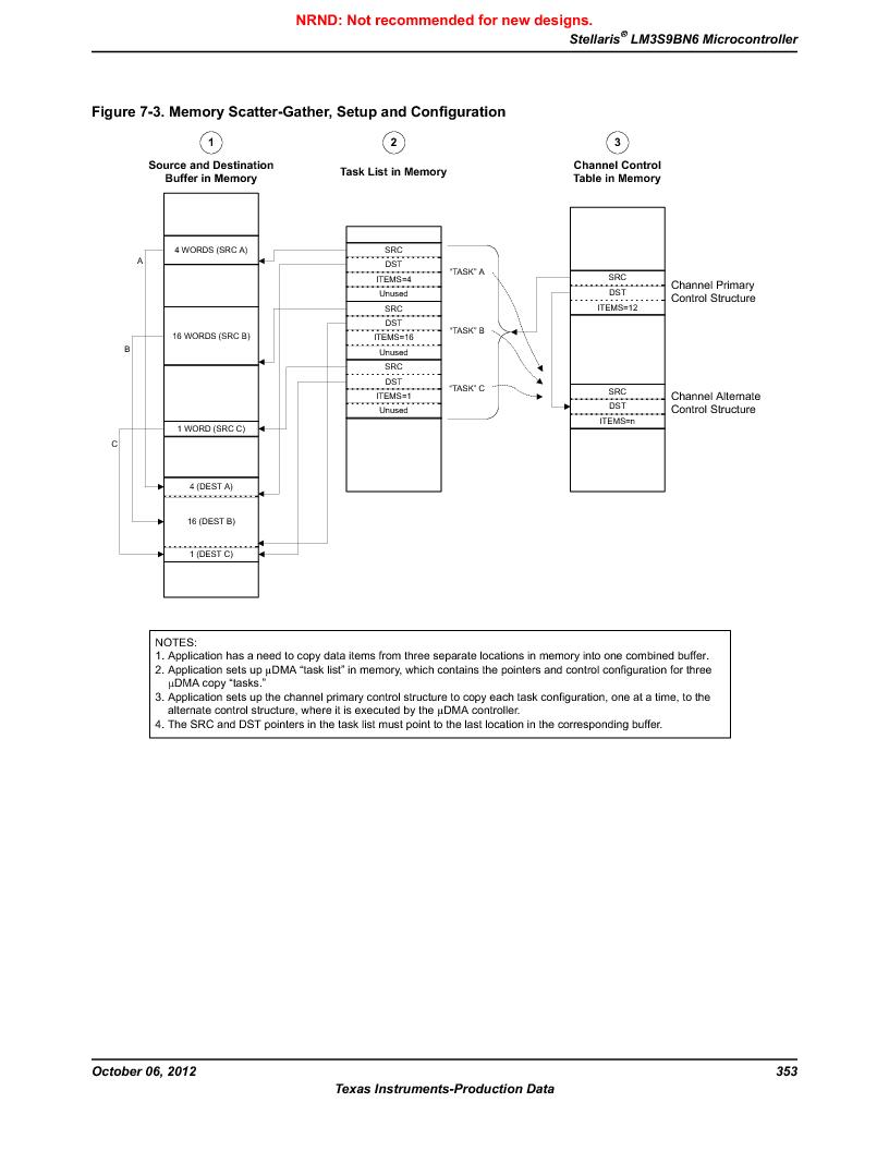 LM3S9BN6-IQC80-C3 ,Texas Instruments厂商,IC ARM CORTEX MCU 256KB 100LQFP, LM3S9BN6-IQC80-C3 datasheet预览  第353页