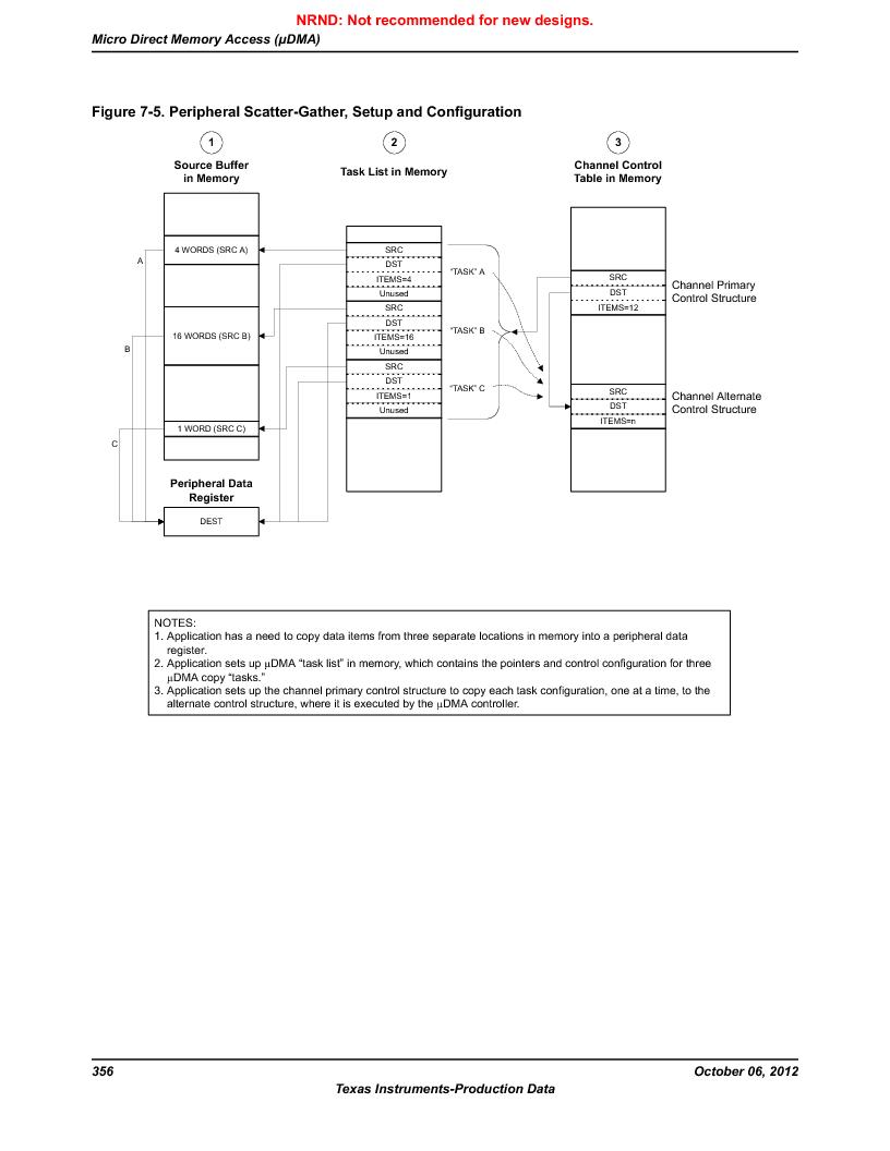 LM3S9BN6-IQC80-C3 ,Texas Instruments厂商,IC ARM CORTEX MCU 256KB 100LQFP, LM3S9BN6-IQC80-C3 datasheet预览  第356页
