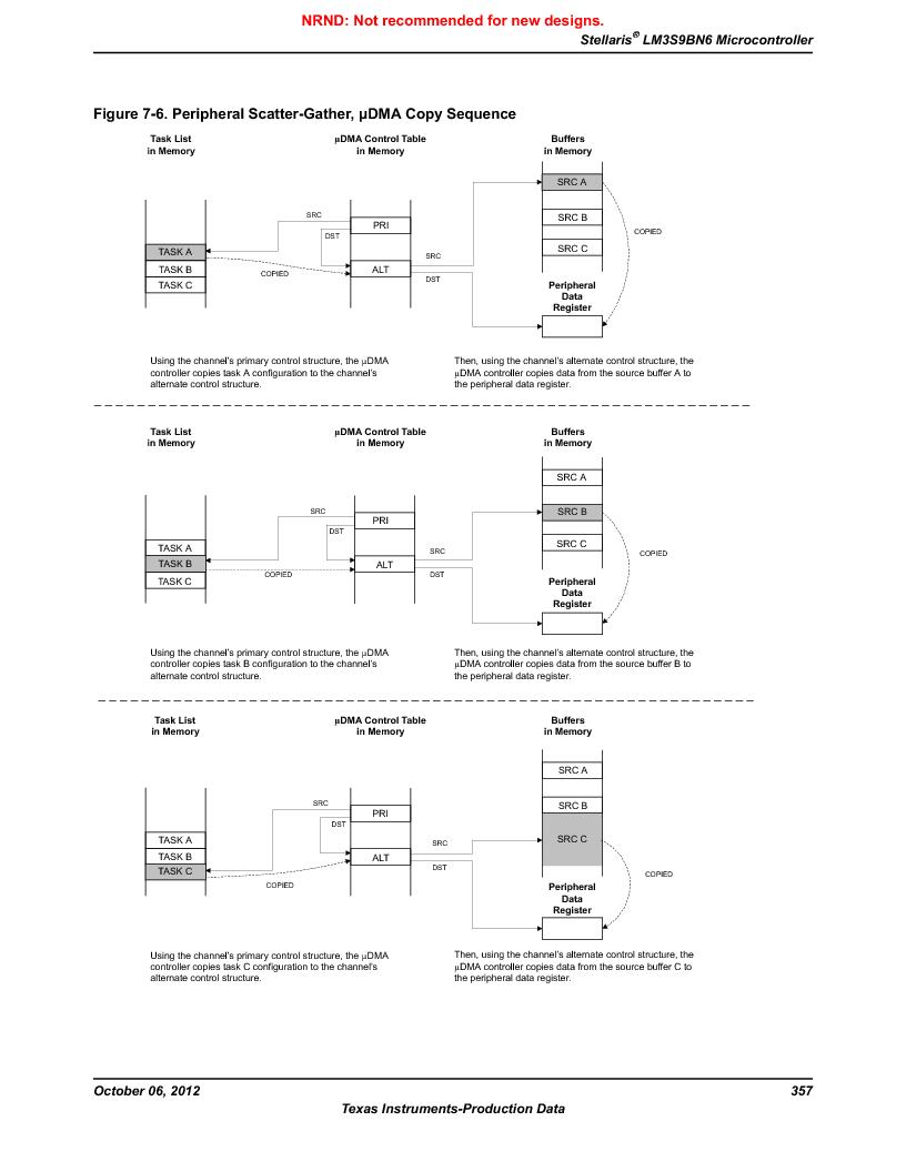 LM3S9BN6-IQC80-C3 ,Texas Instruments厂商,IC ARM CORTEX MCU 256KB 100LQFP, LM3S9BN6-IQC80-C3 datasheet预览  第357页