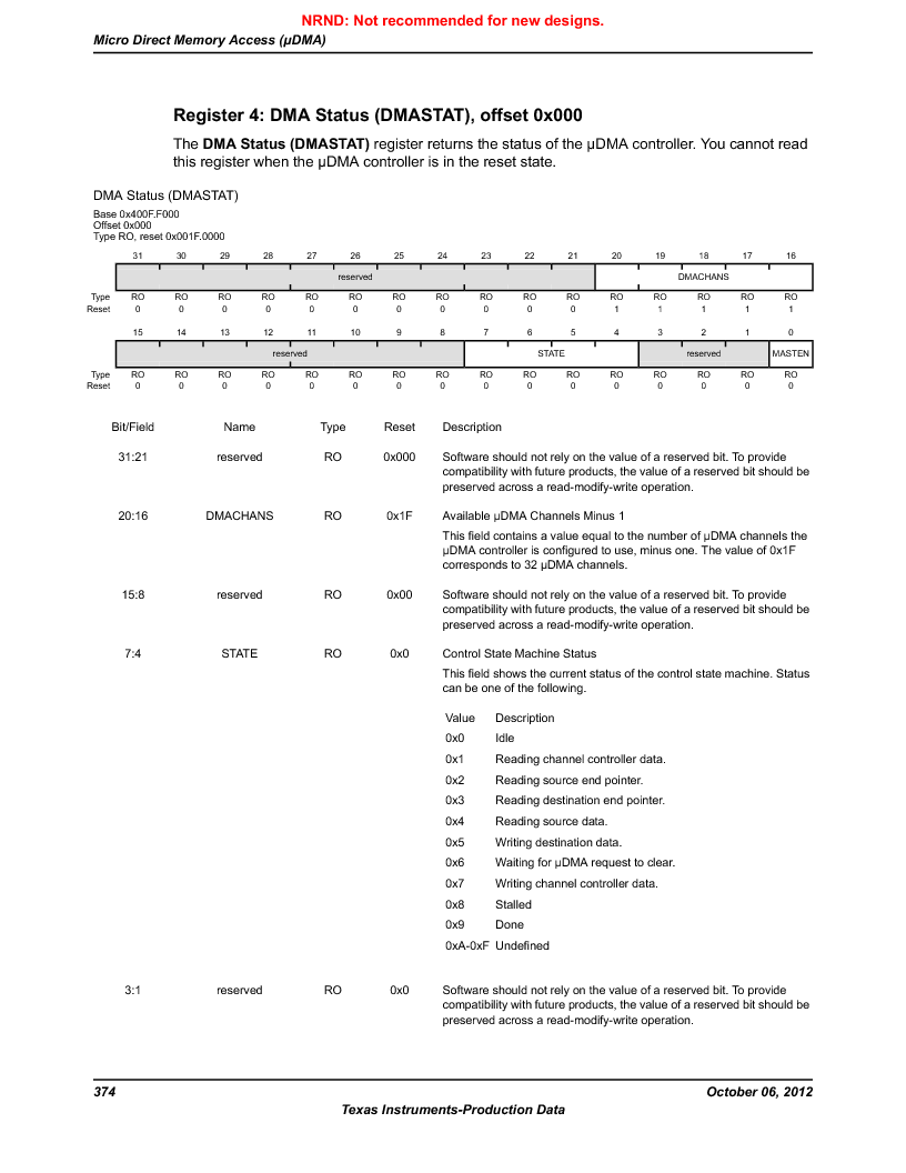 LM3S9BN6-IQC80-C3 ,Texas Instruments厂商,IC ARM CORTEX MCU 256KB 100LQFP, LM3S9BN6-IQC80-C3 datasheet预览  第374页