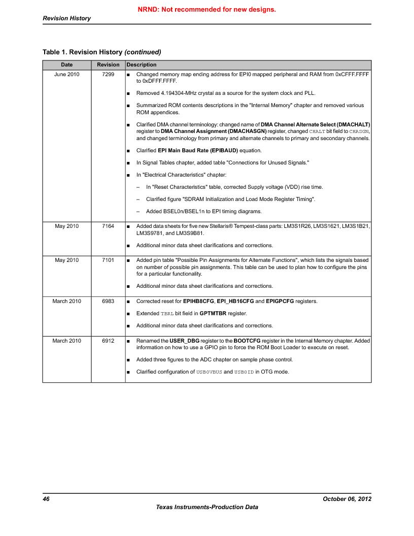 LM3S9BN6-IQC80-C3 ,Texas Instruments厂商,IC ARM CORTEX MCU 256KB 100LQFP, LM3S9BN6-IQC80-C3 datasheet预览  第46页