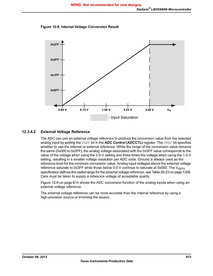 LM3S9BN6-IQC80-C3 ,Texas Instruments厂商,IC ARM CORTEX MCU 256KB 100LQFP, LM3S9BN6-IQC80-C3 datasheet预览  第613页